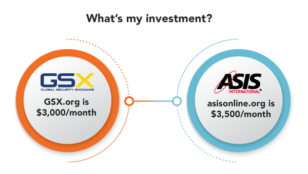What's my investment? GSX.org is $3,000 per month - asisonline.org is $3,500 per month.